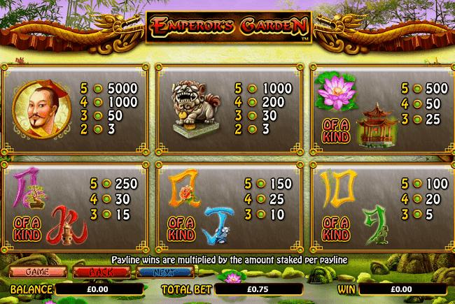 Slot Online Emperor's Garden - 5 Gulungan, 25 Garis Pembayaran